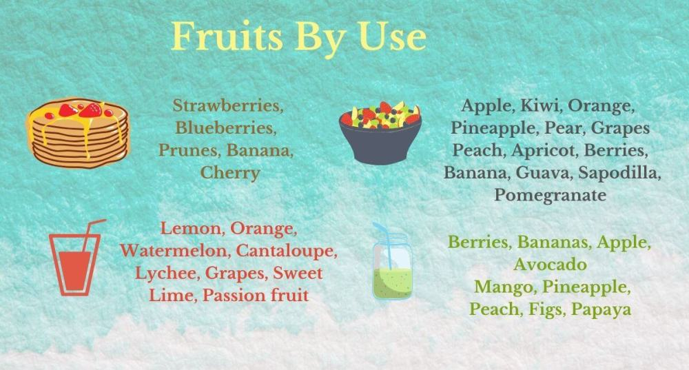 Fruits By Use