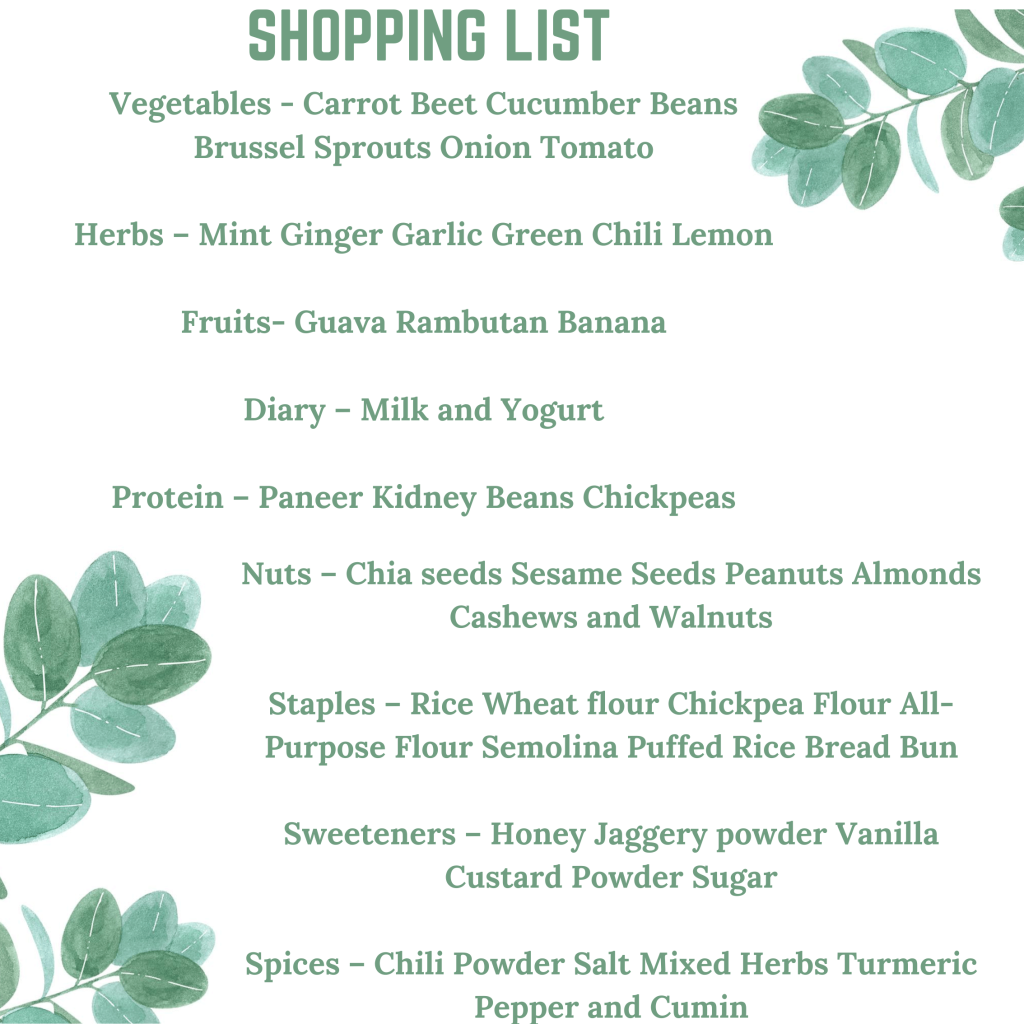 Shopping List for Meal Prep