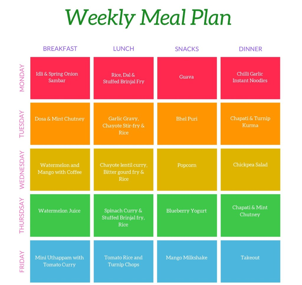 Weekly Indian Meal Plan