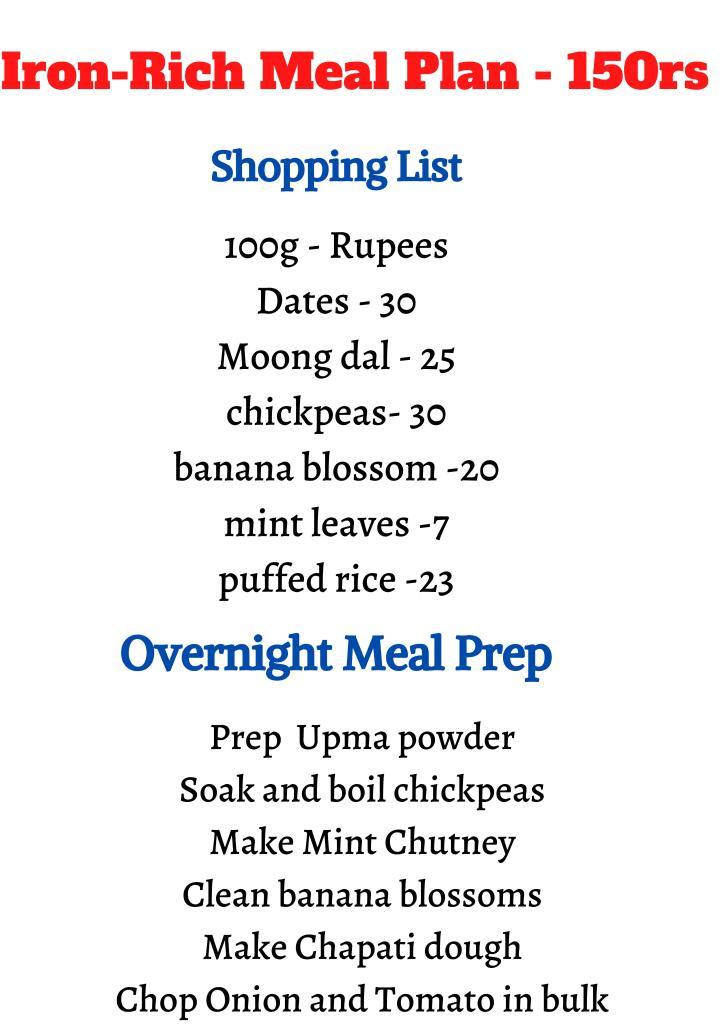 Iron Rich Meal Plan Budget